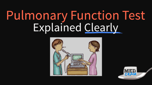 pulmonary function test (pft) explained clearly