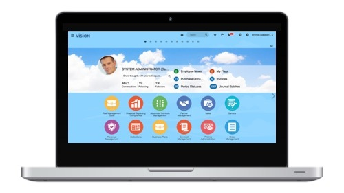 Oracle Fusion ERP Cloud Financials R13 - Rapid Start