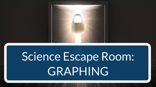 Graphing Escape Room